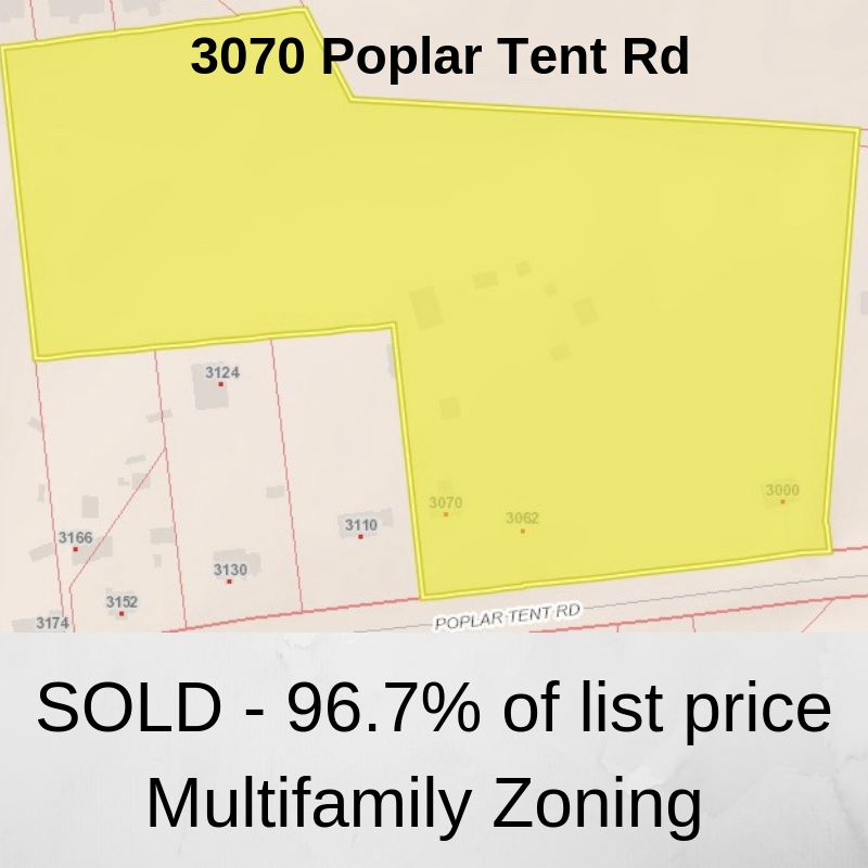 SOLD 96.7 of list price Multifamily Zoning 1